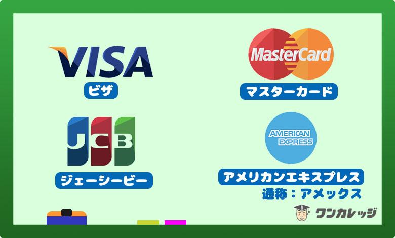 楽天カード ブランド