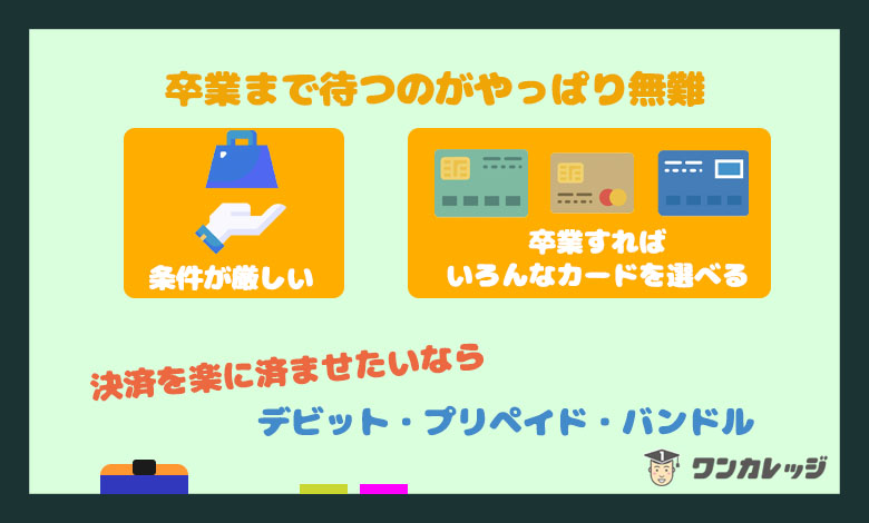 高校生 クレジットカード