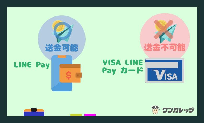 LINE クレジットカード 送金