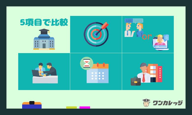 プログラミングスクール 大阪 比較